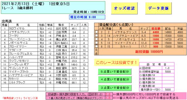 安定の的中率70%競馬ソフト・投資画面2021年2月13日東京1R.PNG